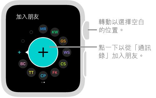 Apple Watch 上的「朋友」畫面。 點一下朋友的姓名縮寫或相片以與對方聯絡。