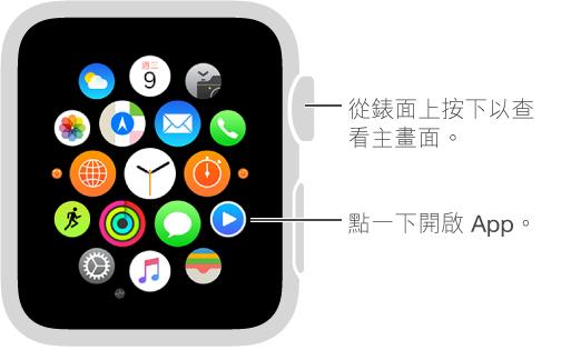 Apple Watch 上的主畫面,你可以在上面點一下 App 即可開啟。 從錶面按下 Digital Crown 以開啟主畫面。