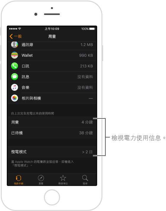 在 Apple Watch App 中的「用量」畫面上。在螢幕下半部檢視「用量」、「待命」及「慳電模式」的電力值。