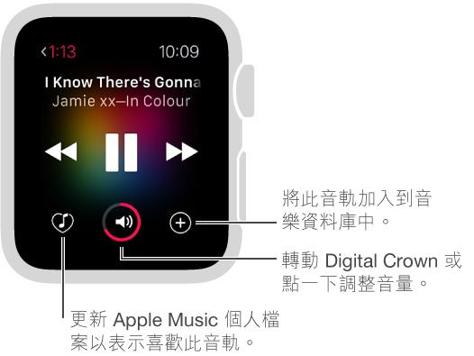 如果你是 Apple Music 的訂閱者,播放控制項目的底部會顯示三個按鈕。 左方是表示喜歡現時音軌的按鈕。 中央是音量控制,右方是將音軌加至音樂資料庫之中的按鈕。