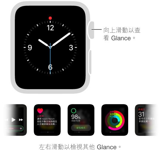 Glance 會在你向上滑過錶面時顯示。 你必須看着錶面,而非其他螢幕。