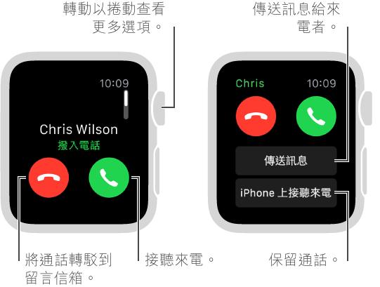 當你接到來電時,點一下綠色按鈕接聽或點一下紅色按鈕以將來電傳送到留言信箱。