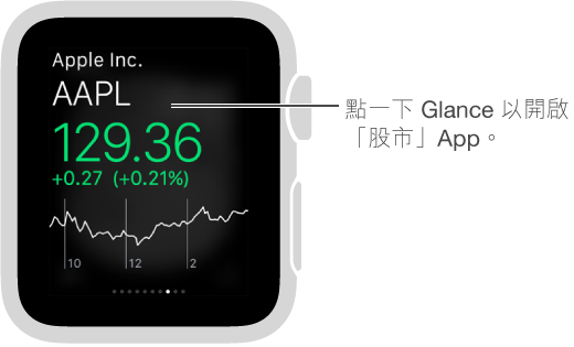 點一下「股市」Glance 以開啟「股市」App。