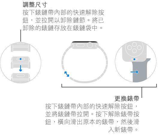 調整錶鏈帶大小及更換錶帶的圖解。