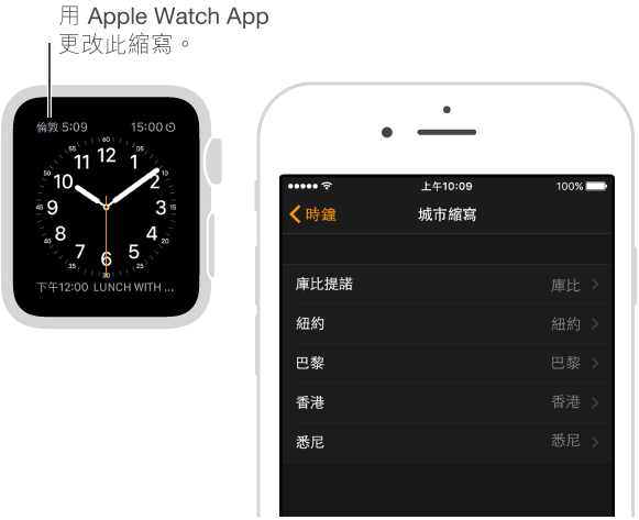 錶面包括指標指向倫敦時間。 下一個畫面顯示 iPhone 上的 Apple Watch 選項,你可以修改城市縮寫。
