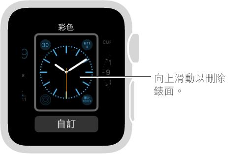 正在顯示錶面。 向上滑動以刪除錶面。