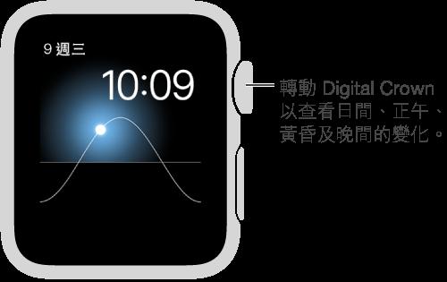 「太陽」錶面會顯示星期、日期及現時時間,你無法修改。 轉動 Digital Crown 以將天空中的太陽搬移到黃昏、黎明、頂點、日落及天黑。