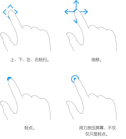 """插图显示了四只手的手势。 左上方的第一幅插图显示单指上、下、左、右移动的标注: 上、下、左、右轻扫。 右上方的第二幅插图显示单指按住朝各个方向移动的""""拖移""""标注。 左下方的插图显示单指轻触的""""轻点""""标注。 右下方的插图显示用力触摸的说明 - 用力按压屏幕,不仅仅只是轻点。"""