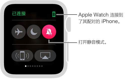 """在""""设置""""速览中,您可以看到手表与 iPhone 的连接状态,以及设置飞行模式、勿扰模式和打开静音。 还可以呼叫您的 iPhone。 静音已选定。"""