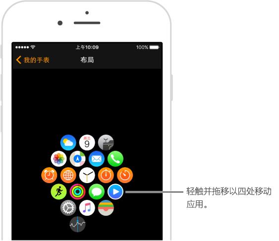 """iPhone 上 Apple Watch 应用中的""""布局""""屏幕,显示应用布局。 轻触并拖移来四处移动应用。"""