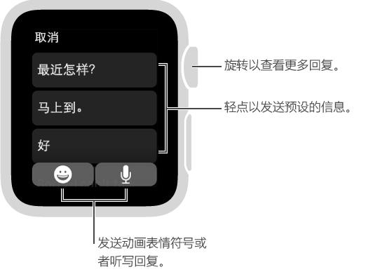 """""""信息""""屏幕,其中显示了位于顶部的""""取消""""按钮,三条预置回复(""""最近怎样?""""、""""马上到。""""和""""好。"""")。 位于底部的两个按钮: 表情符号和麦克风。"""