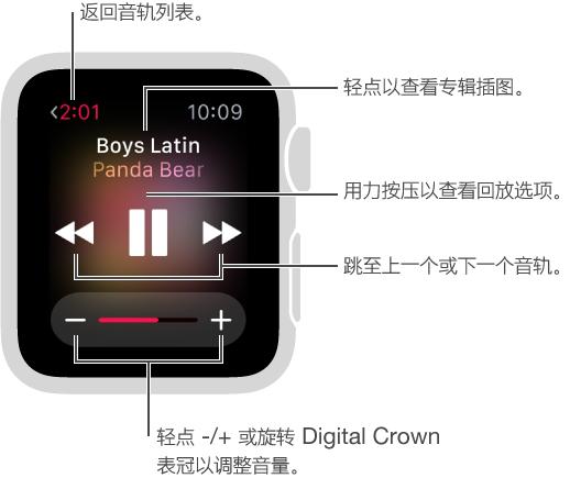 播放音乐时,轻点左上方的返回按钮可返回到音轨列表。 上一首、播放/暂停和下一首按钮位于屏幕中间。 旋转 Digital Crown 表冠来调整音量。 按压屏幕来随机播放或重复播放歌曲,或者切换到播放 Apple Watch 而非 iPhone 上的歌曲。