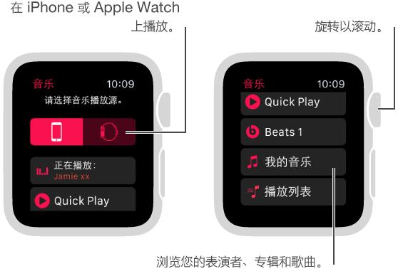 """在""""音乐""""主屏幕上,滚动到顶部来查看来源按钮。"""