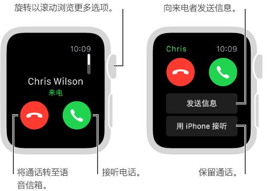 来电时,轻点绿色按钮来接听或者轻点红色按钮将来电发送至语音信箱。