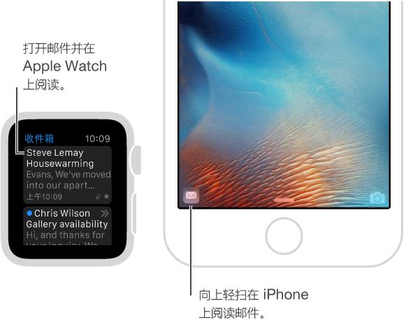 """如果要在 iPhone 上阅读邮件,请先在 Apple Watch 上选择这封邮件,然后向上轻扫 iPhone 锁屏左下角的""""邮件""""图标。"""