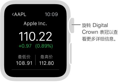 """""""股市""""应用中,一只股票的信息。 旋转 Digital Crown 表冠来查看更多详细信息。"""