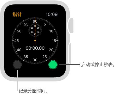 在指针秒表上,轻点左侧按钮来启动和停止,轻点右侧按钮来记录分圈时间。