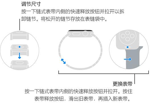 调整链式表带尺寸和更换表带插图。