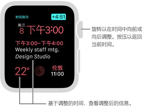 旋转表冠以使时间提前或者推迟,然后在功能栏中查看调整后的信息。