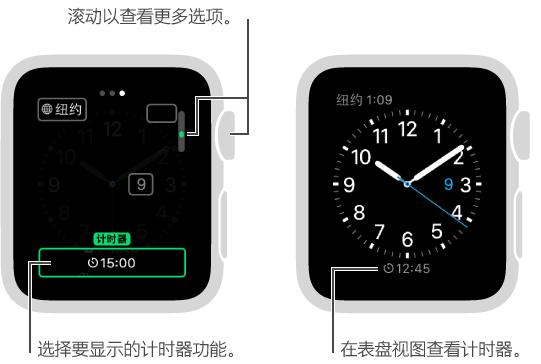 两个屏幕,一个显示修改表盘来包括计时器,另一个显示将计时器添加到表盘后的最终效果。