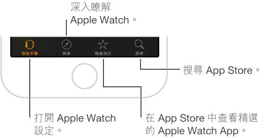 iPhone 上 Apple Watch App 螢幕底部,顯示三個標籤頁:左側標籤頁為「我的手錶」,您可以前往 Apple Watch 設定;中間的標籤頁可以讓您瀏覽 Apple Watch 影片;右邊的標籤頁則會帶您前往 App Store,您可以在商店裡下載 Apple Watch 的 App。