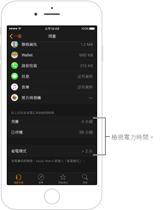 在 Apple Watch App 中的「用量」畫面中,於螢幕下半部檢視「已使用」、「已待機」和「省電模式」的電力值。