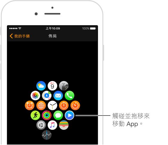 iPhone 上 Apple Watch App 中的「佈局」畫面,顯示 App 的佈局。 觸碰並拖移來移動 App。