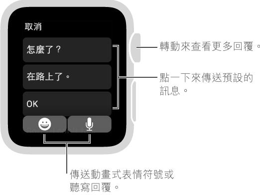 「訊息」畫面最上方顯示「取消」按鈕,帶有三種預設回覆(「怎麼了?」、「在路上了。」和「好」)。 底部有兩個按鈕: 「表情符號」和「麥克風」。