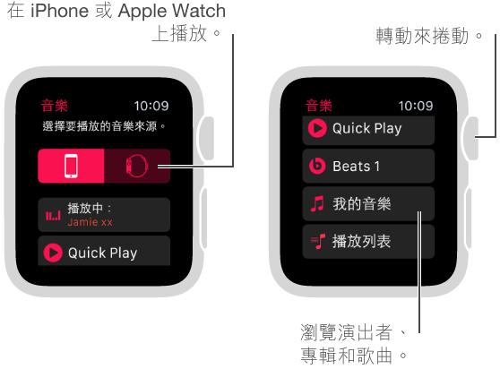 在主要「音樂」畫面上,捲動至最上方來查看來源按鈕。