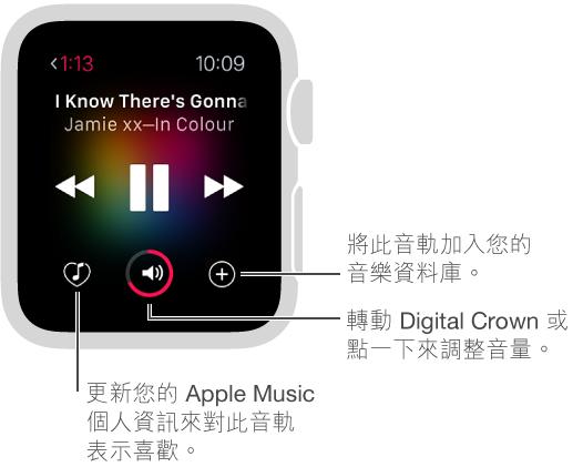 若您是 Apple Music 訂閱者,播放控制項目底部會有三個按鈕。 左側為對目前音軌表示喜歡的按鈕。 中央的為音量控制項目、右側的為將此音軌加入資料庫的按鈕。