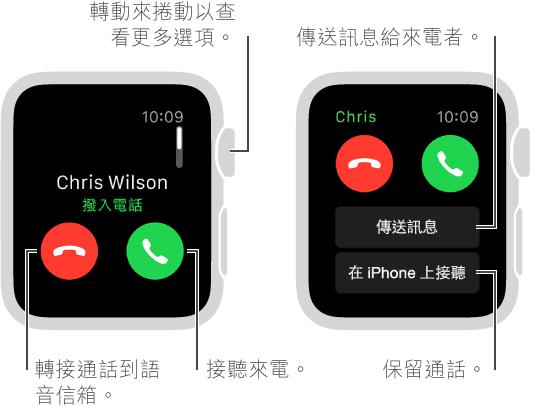 當您接到來電時,點一下綠色按鈕來接聽或點一下紅色按鈕來將來電傳送到語音信箱。