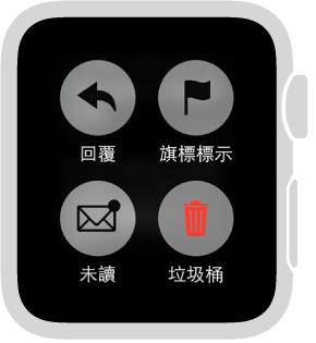 當您在 Apple Watch 上閱讀訊息時,按下螢幕來將訊息「標示為未讀」、「加上旗標」,或傳送到垃圾桶。