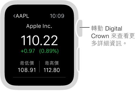 「股市」App 中關於股票的資訊。 轉動 Digital Crown 來查看更多詳細資訊。
