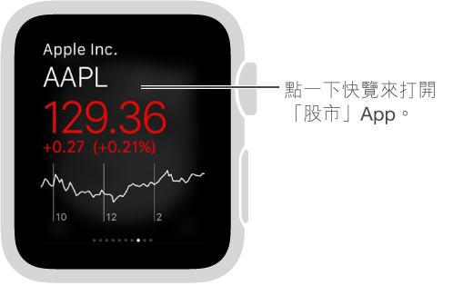 點一下「股市」快覽來打開「股市」App。