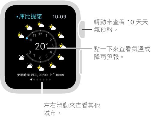 在「天氣」App 中,點一下目前氣溫來切換至每小時氣溫或每小時降雨量預測。 向下捲動來查看十天天氣預報。 向左或向右滑動來查看其他城市的狀況。