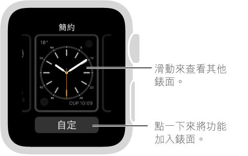 用力按下錶面時看見的內容。 您可以左右滑動來查看其他錶面選項。 點一下錶面的「自定」來加入您要的功能。