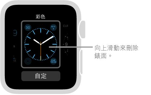正在顯示錶面。 向上滑動來刪除錶面。