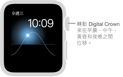 「太陽」錶面會顯示星期、日期和目前時間,您無法修改。 轉動 Digital Crown 來將天空中的太陽搬移到黃昏、黎明、頂點、日落和天黑。