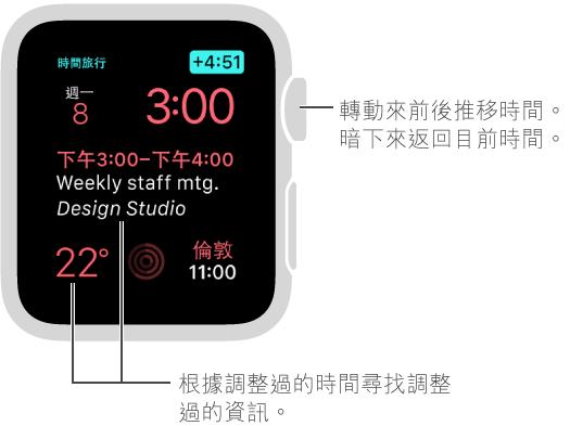 轉動錶冠來前後移動時間,然後查看調整資訊的複雜功能。