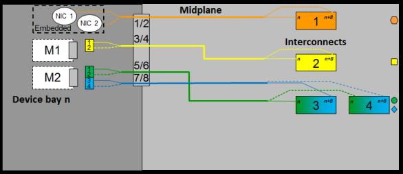 Diagram Directv Swm System Diagram Directv Swm Wiring Diagram Directv