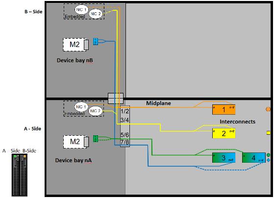 Directv Swm Installation Diagram On Directv Swm 8 Wiring Diagram