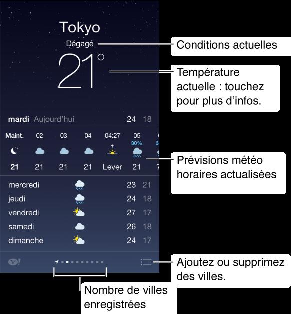 localisation meteo iphone 6s Plus