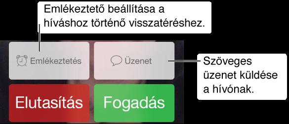 hívási opció jobbra